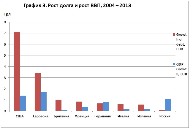 Как видим рубль особо не реагировал на санкции, а их вводили начиная с марта 14-го года вот как то так получается