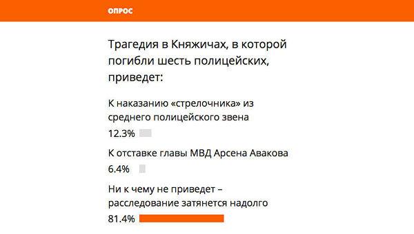Крищенко неуйдет вотставку— катастрофа вКняжичах